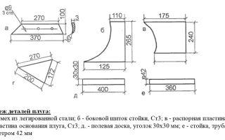 Изготовление ручного плуга для мотоблока своими руками