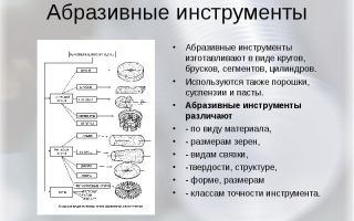Абразивный инструмент: виды и особенности