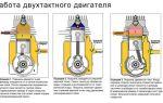 Двухтактный двигатель: принцип работы