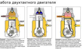 Описание и характеристики насосно-компрессорных труб