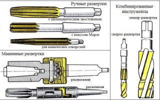 Советы по выбору сварочного полуавтомата инверторного типа