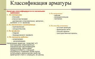 Виды арматуры: классификация по основным признакам