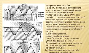 Какой бывает резьба: виды и параметры