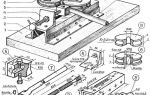 Гибочный станок: конструкция и принцип действия, изготовление агрегата