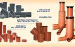 Виды канализационных труб для наружной канализации