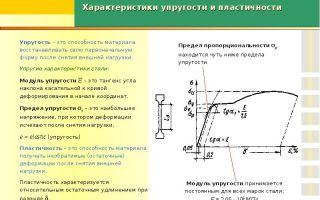 Сварочные аппараты «сварог»: описание, характеристики и обзор