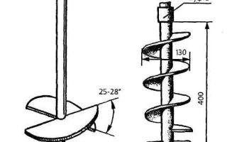 Сортамент профильной трубы: преимущества, применение