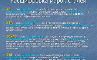 Подвесная кран балка: описание и области применения