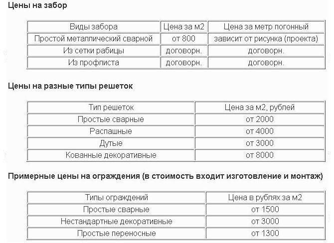 Часа работы сварщика стоимость бизнес в купить москве ломбард