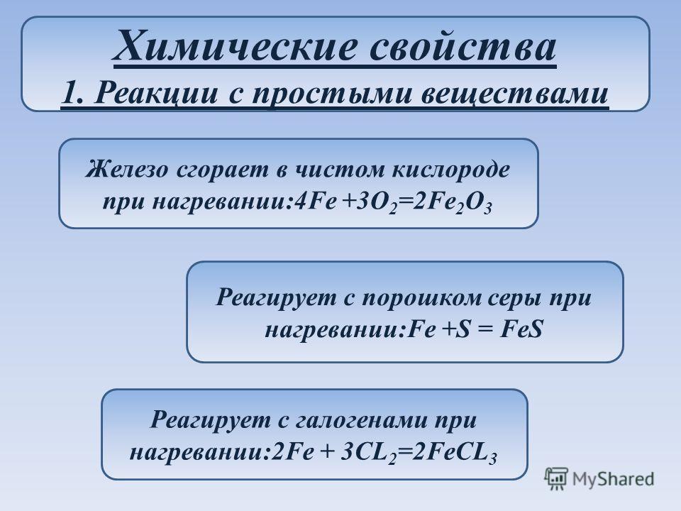 """Картинки по запросу """"Химический элемент железо физические свойства"""""""